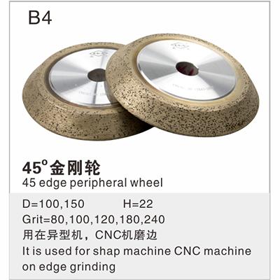 45 edge peripheral wheel